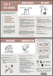 Depliant Prevention Shibari pour lecture ecran ordi
