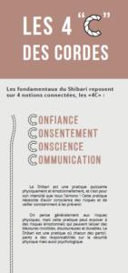 Depliant Prevention Shibari Ecran Smartphone